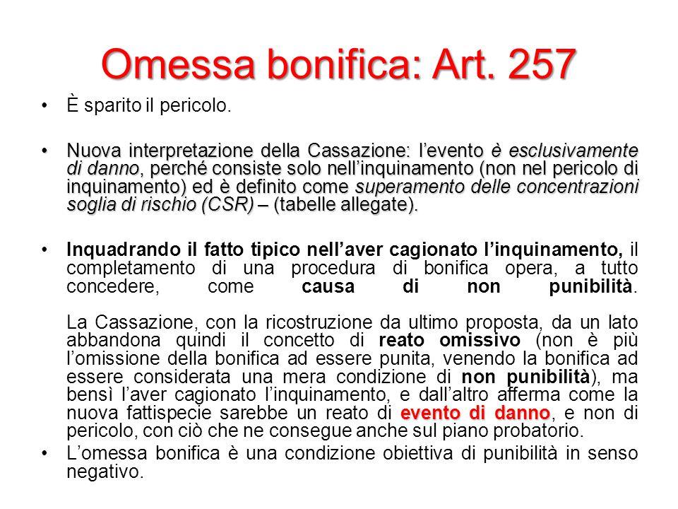 Omessa bonifica: Art. 257 È sparito il pericolo.