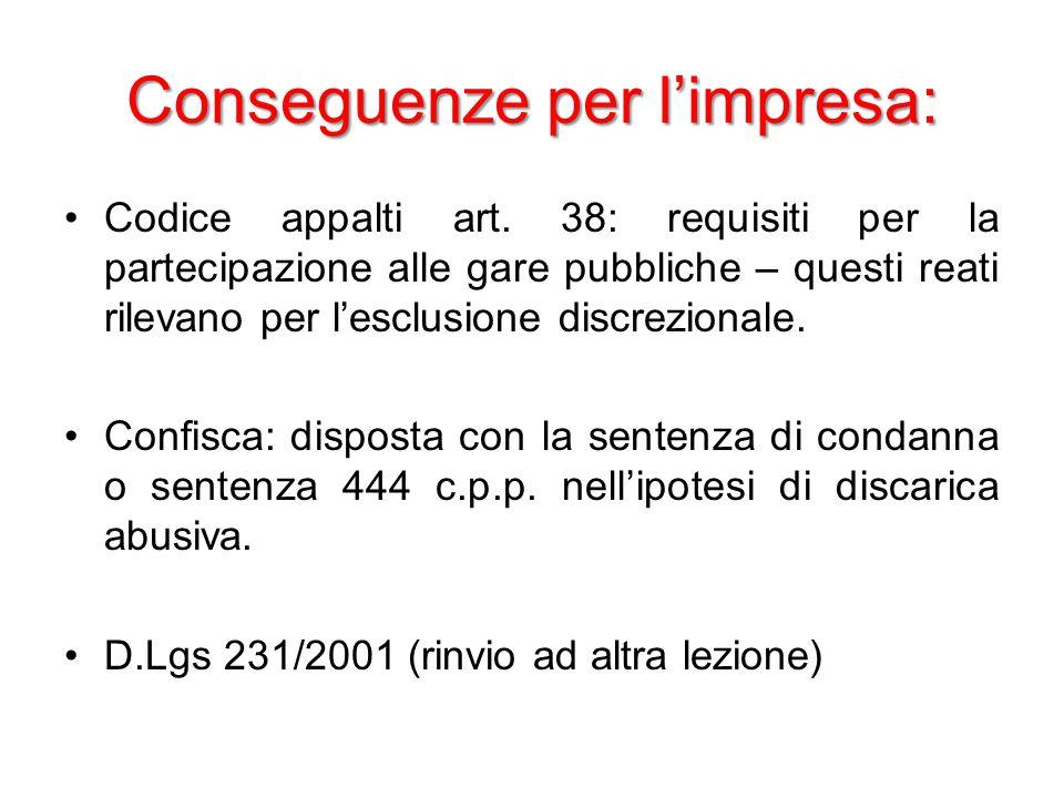 Art.257: Omessa bonifica. Procedura di bonifica: art.