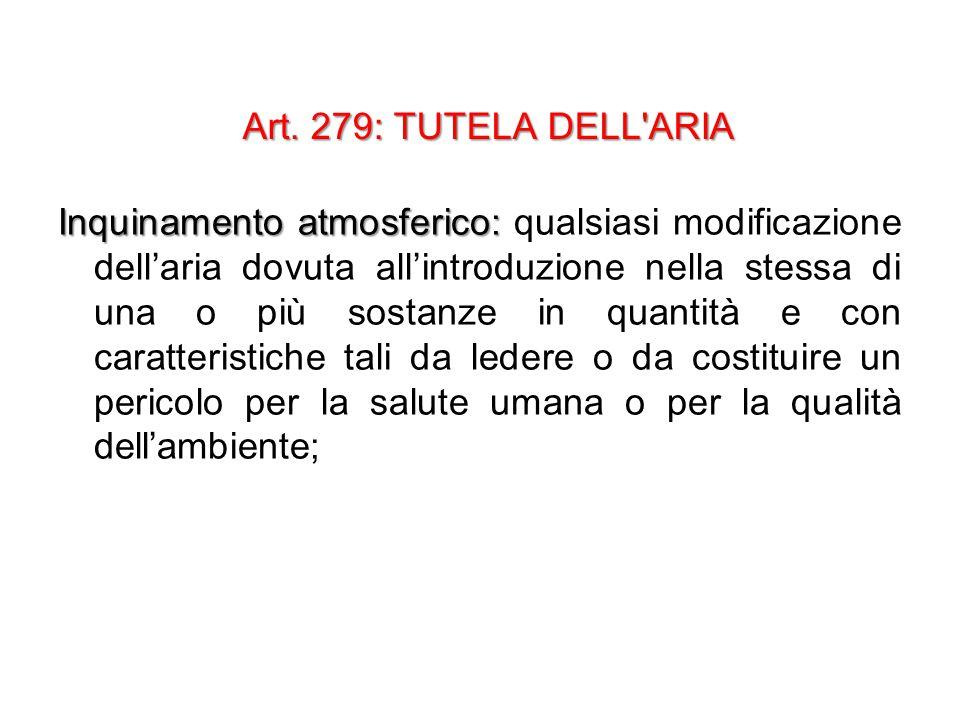 Art. 279: TUTELA DELL'ARIA Inquinamento atmosferico: Inquinamento atmosferico: qualsiasi modificazione dell'aria dovuta all'introduzione nella stessa