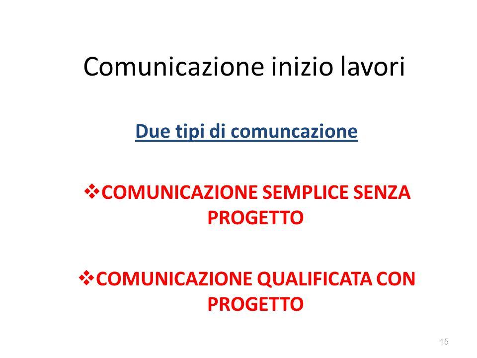 Comunicazione inizio lavori Due tipi di comuncazione  COMUNICAZIONE SEMPLICE SENZA PROGETTO  COMUNICAZIONE QUALIFICATA CON PROGETTO 15