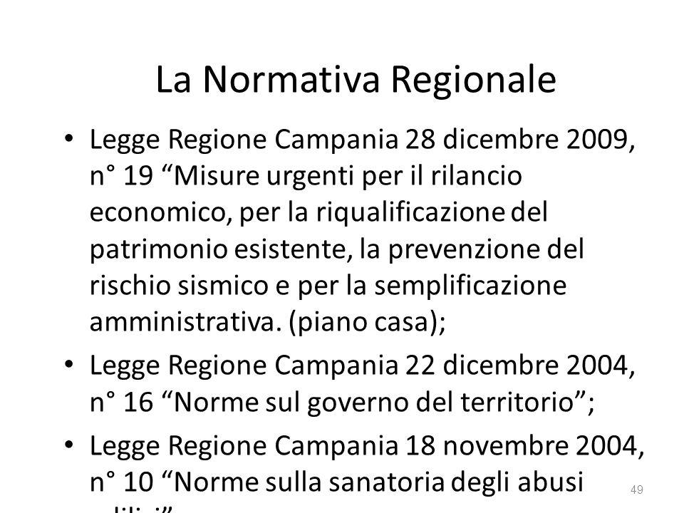 """La Normativa Regionale Legge Regione Campania 28 dicembre 2009, n° 19 """"Misure urgenti per il rilancio economico, per la riqualificazione del patrimoni"""