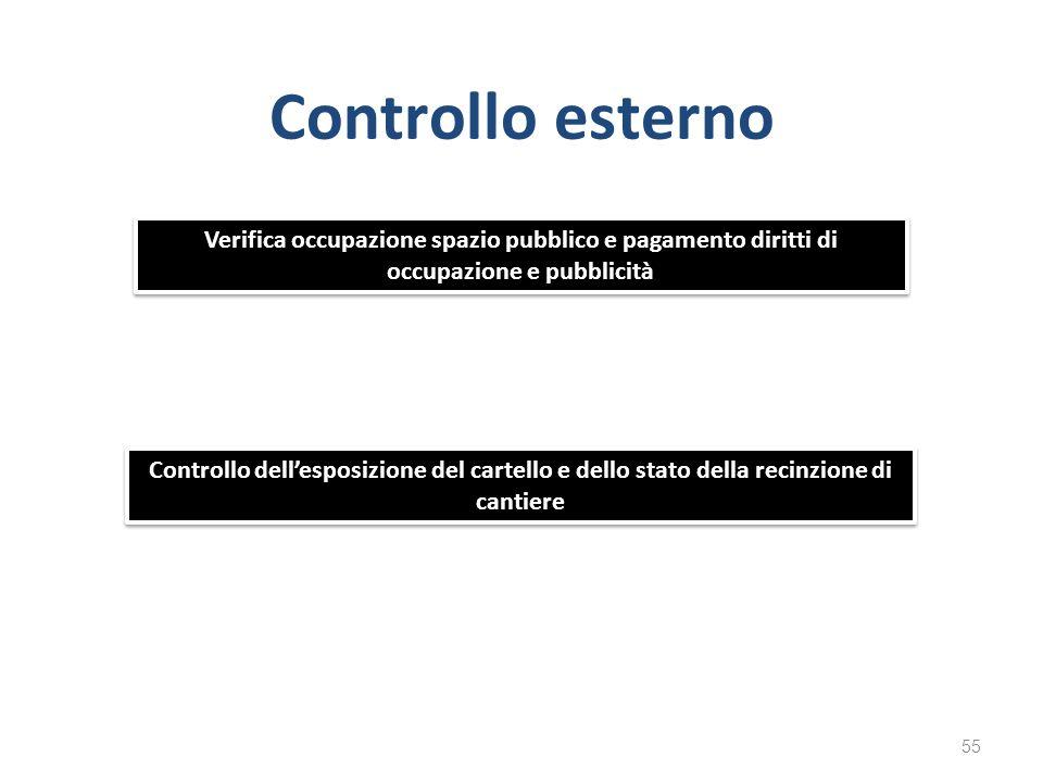 55 Controllo esterno Verifica occupazione spazio pubblico e pagamento diritti di occupazione e pubblicità Controllo dell'esposizione del cartello e de