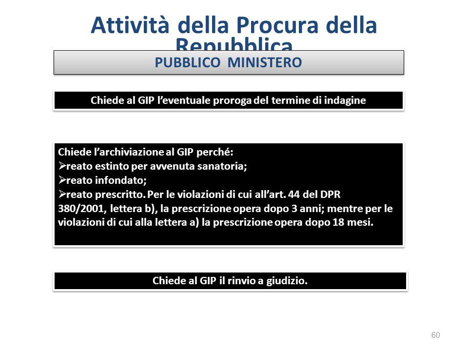 60 Attività della Procura della Repubblica PUBBLICO MINISTERO Chiede al GIP l'eventuale proroga del termine di indagine Chiede l'archiviazione al GIP