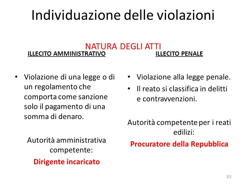 Individuazione delle violazioni NATURA DEGLI ATTI ILLECITO AMMINISTRATIVO Violazione di una legge o di un regolamento che comporta come sanzione solo