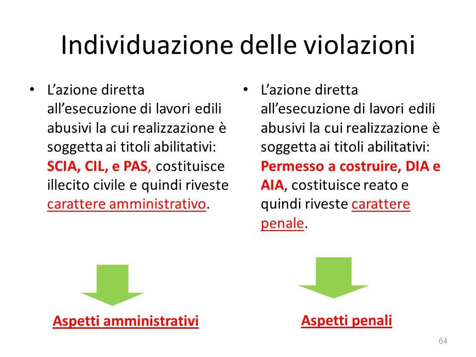 Individuazione delle violazioni Aspetti amministrativi L'azione diretta all'esecuzione di lavori edili abusivi la cui realizzazione è soggetta ai tito