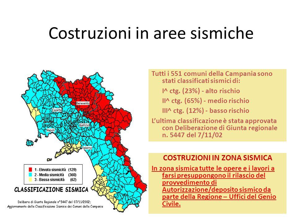 Costruzioni in aree sismiche 70 Tutti i 551 comuni della Campania sono stati classificati sismici di: I^ ctg. (23%) - alto rischio II^ ctg. (65%) - me