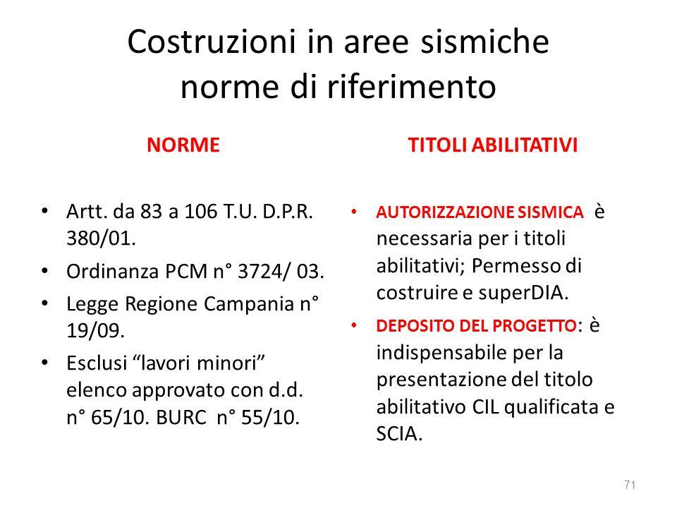 Costruzioni in aree sismiche norme di riferimento NORME Artt. da 83 a 106 T.U. D.P.R. 380/01. Ordinanza PCM n° 3724/ 03. Legge Regione Campania n° 19/