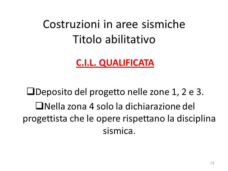 Costruzioni in aree sismiche Titolo abilitativo C.I.L. QUALIFICATA  Deposito del progetto nelle zone 1, 2 e 3.  Nella zona 4 solo la dichiarazione d