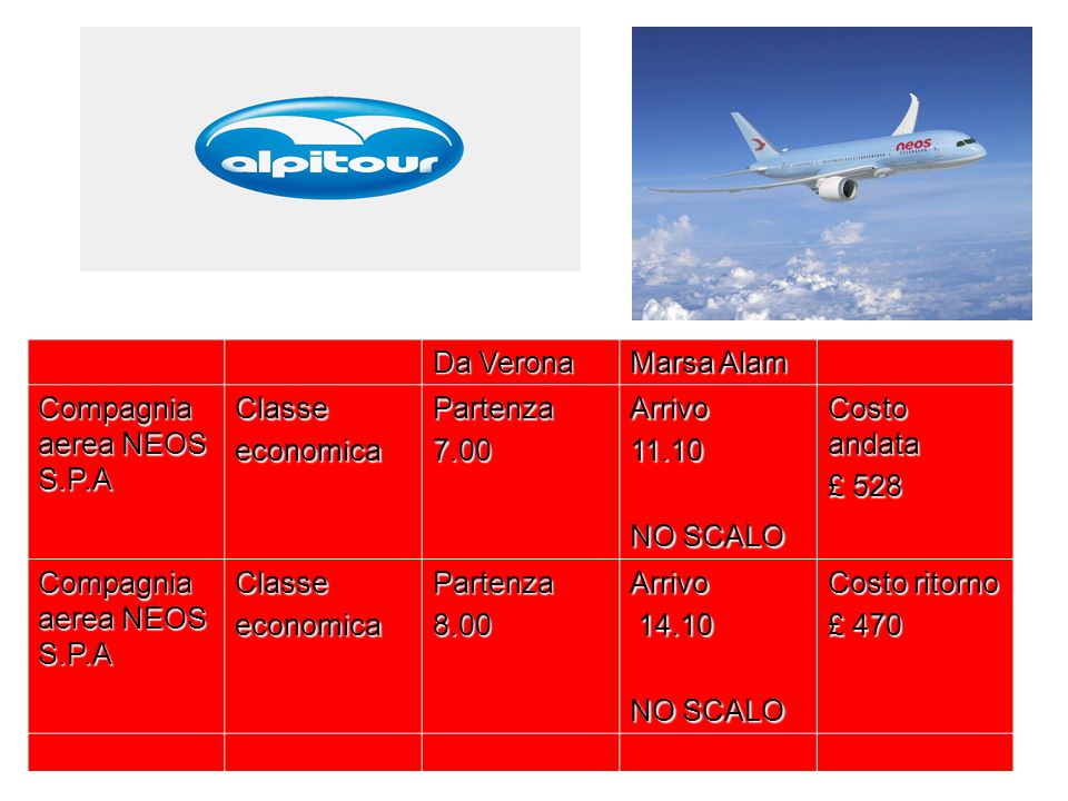 Da Verona Marsa Alam Compagnia aerea NEOS S.P.A ClasseeconomicaPartenza7.00Arrivo11.10 NO SCALO Costo andata £ 528 Compagnia aerea NEOS S.P.A ClasseeconomicaPartenza8.00Arrivo 14.10 14.10 NO SCALO Costo ritorno £ 470