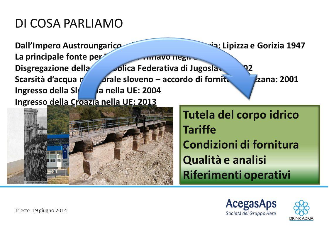 I CAMBIAMENTI CLIMATICI La siccità e l'acqua potabile (PIANO DI GESTIONE 2015-2021 DIR 2000/60/CE) La scarsità d'acqua e l'impronta idrica (Water Safety Plans) Le inondazioni e le alluvioni (DIR 2007/60/CE) E cosa comportano i confini di Stato.