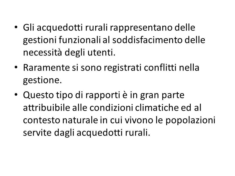 Gli acquedotti rurali rappresentano delle gestioni funzionali al soddisfacimento delle necessità degli utenti.