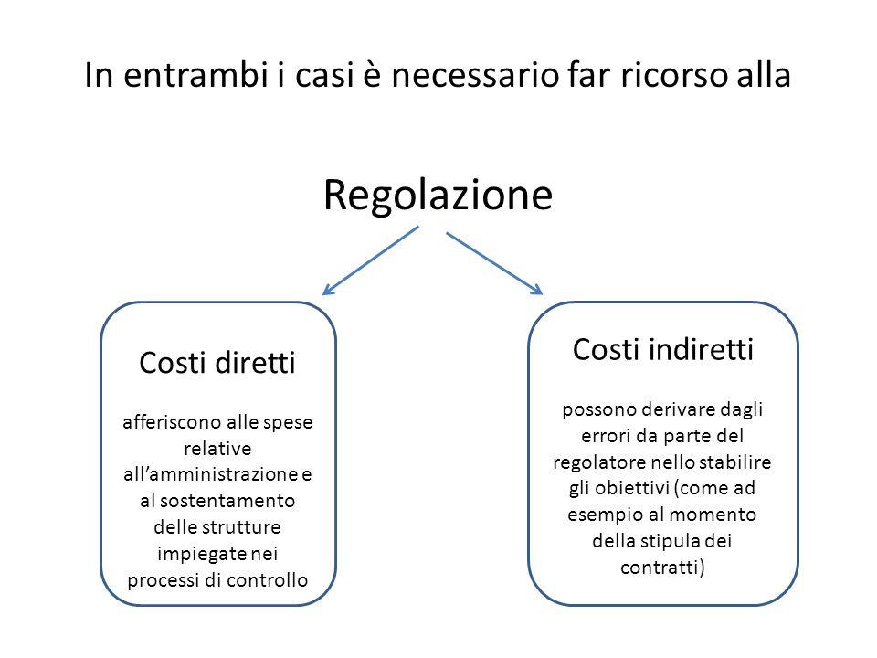 In entrambi i casi è necessario far ricorso alla Regolazione Costi diretti afferiscono alle spese relative all'amministrazione e al sostentamento delle strutture impiegate nei processi di controllo Costi indiretti possono derivare dagli errori da parte del regolatore nello stabilire gli obiettivi (come ad esempio al momento della stipula dei contratti)