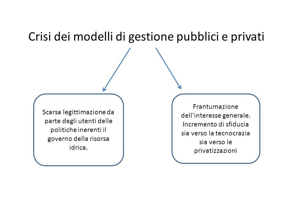 Crisi dei modelli di gestione pubblici e privati Scarsa legittimazione da parte degli utenti delle politiche inerenti il governo della risorsa idrica.