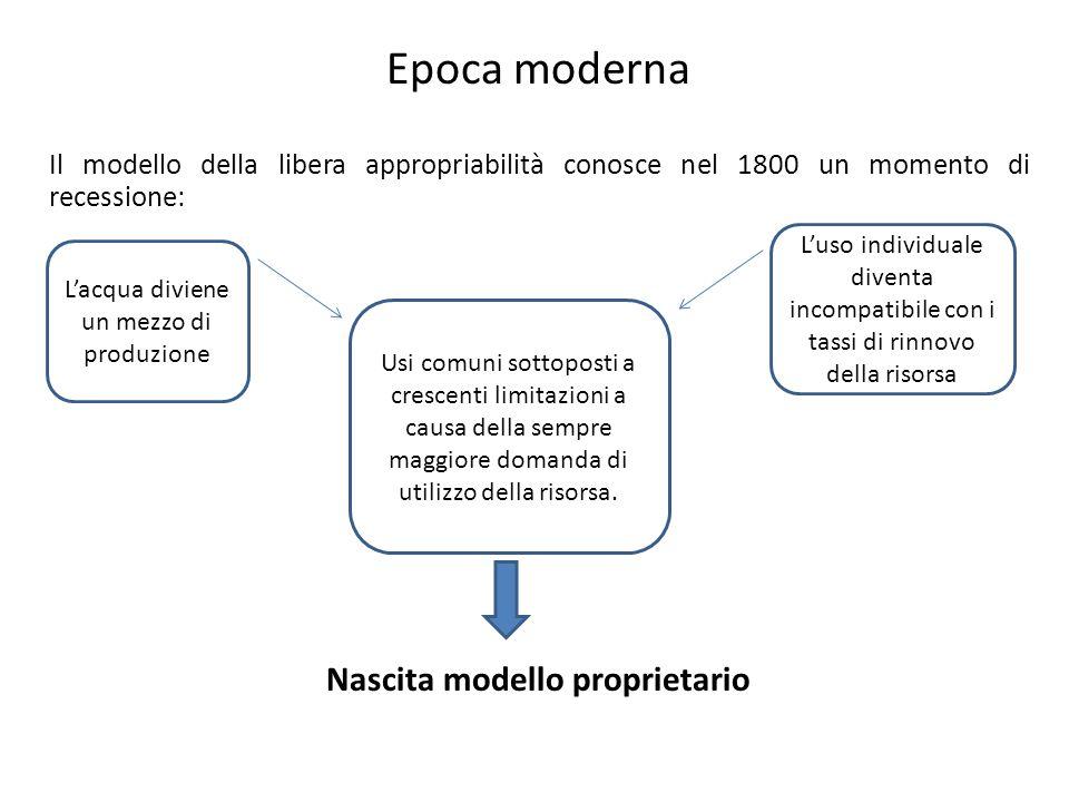 Codice Civile italiano (1865) Incorpora la concezione di proprietà di ispirazione illuministica, ispirandosi alle norme contenute all'interno del Code Napoléon.