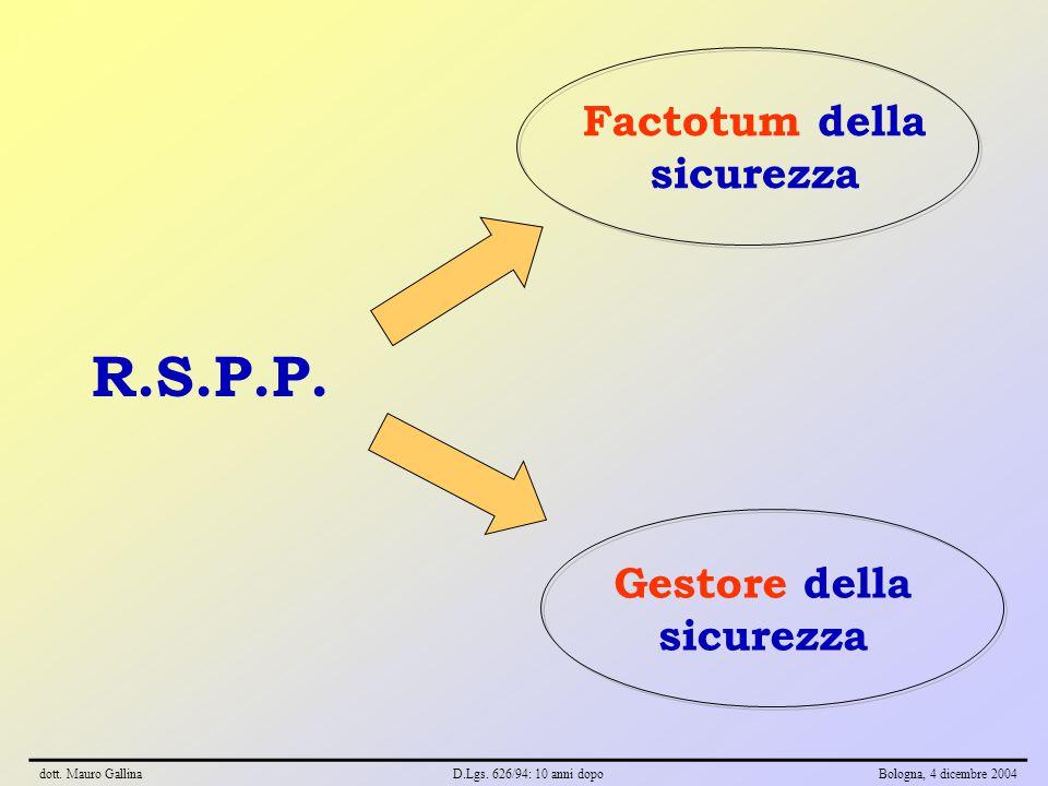 R.S.P.P. Factotum della sicurezza Gestore della sicurezza dott. Mauro GallinaD.Lgs. 626/94: 10 anni dopoBologna, 4 dicembre 2004