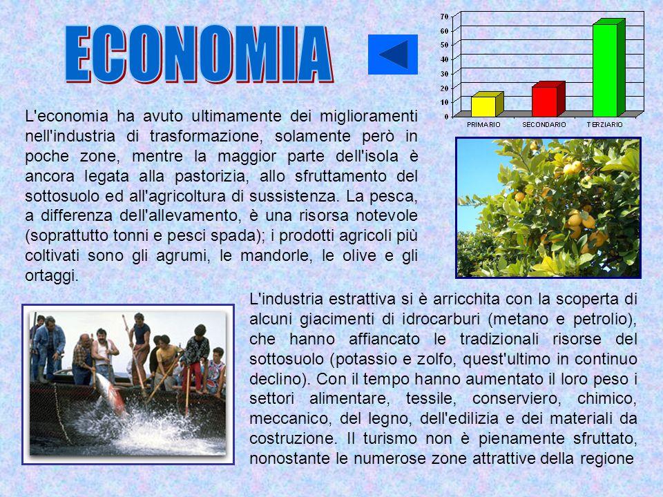 L'economia ha avuto ultimamente dei miglioramenti nell'industria di trasformazione, solamente però in poche zone, mentre la maggior parte dell'isola è