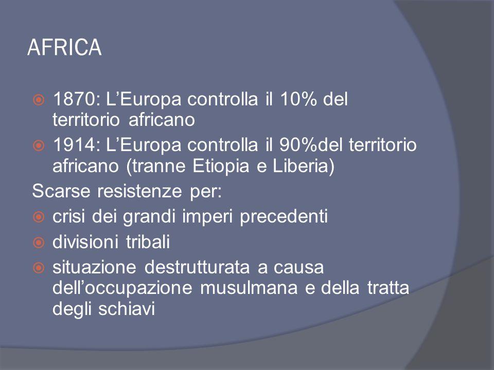 L'AFRICA FRANCESE 11885-1900: La Francia completa l'occupazione di tutta l'Africa nord occidentale.