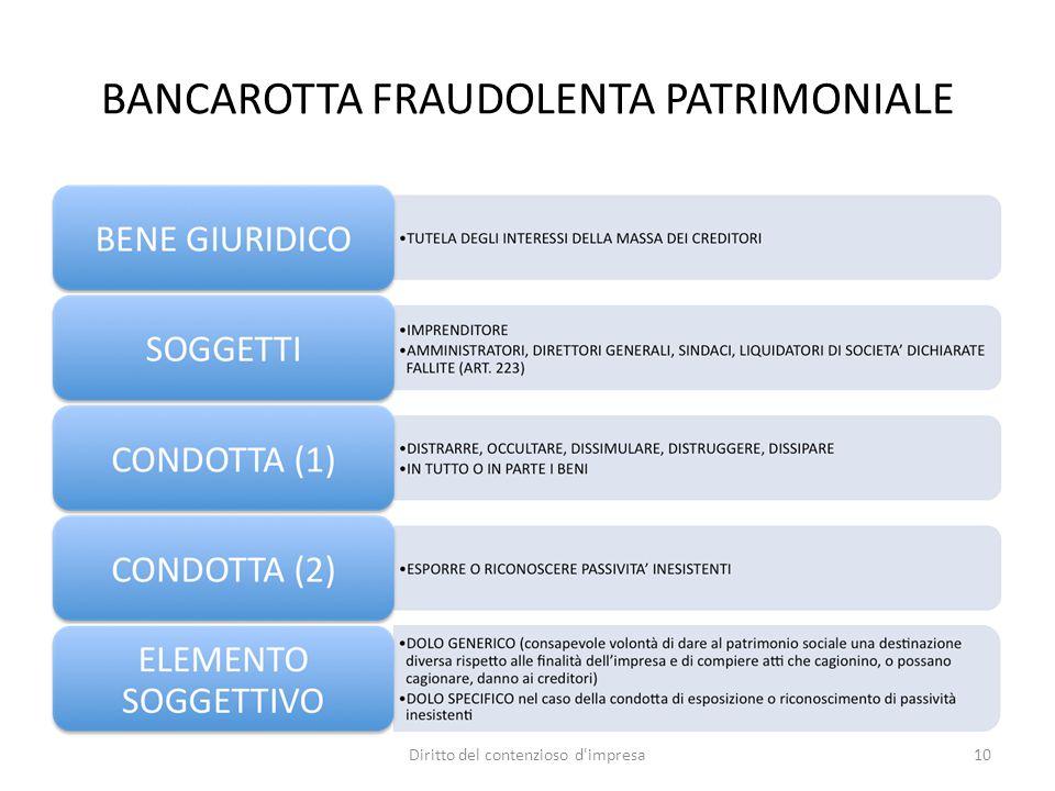 BANCAROTTA FRAUDOLENTA PATRIMONIALE 10Diritto del contenzioso d'impresa