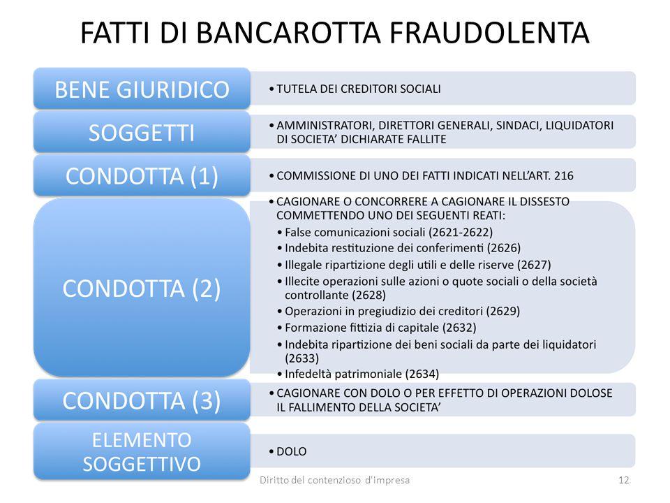 FATTI DI BANCAROTTA FRAUDOLENTA 12Diritto del contenzioso d'impresa