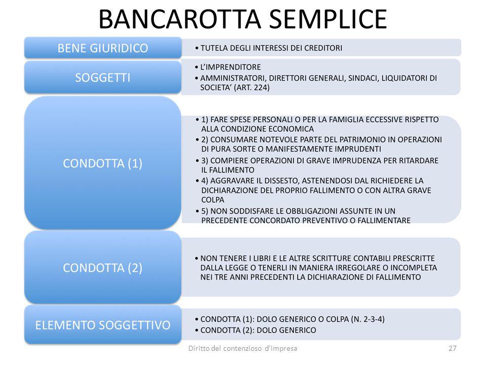 BANCAROTTA SEMPLICE 27Diritto del contenzioso d'impresa