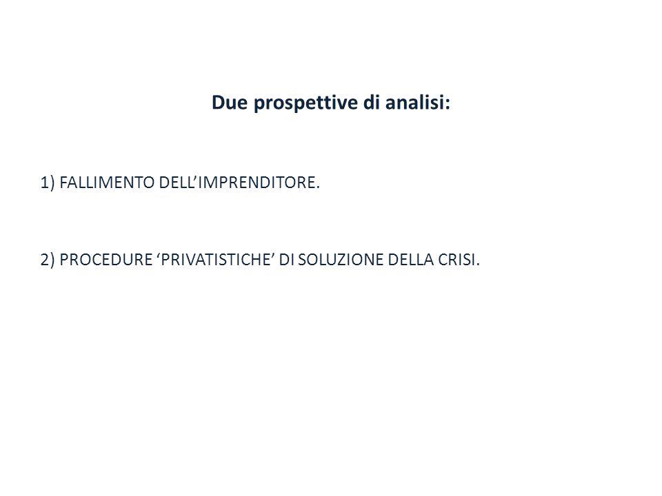 Due prospettive di analisi: 1) FALLIMENTO DELL'IMPRENDITORE. 2) PROCEDURE 'PRIVATISTICHE' DI SOLUZIONE DELLA CRISI.