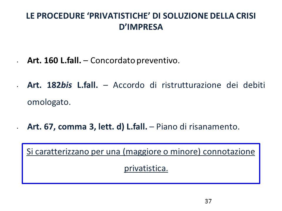 LE PROCEDURE 'PRIVATISTICHE' DI SOLUZIONE DELLA CRISI D'IMPRESA Art. 160 L.fall. – Concordato preventivo. Art. 182bis L.fall. – Accordo di ristruttura