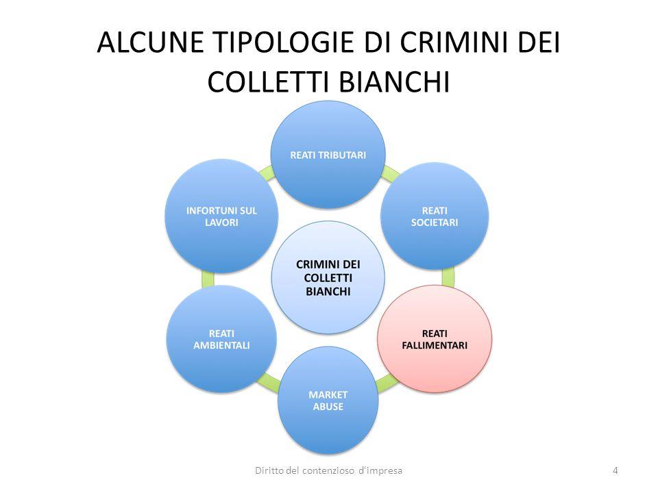ALCUNE TIPOLOGIE DI CRIMINI DEI COLLETTI BIANCHI 4Diritto del contenzioso d'impresa