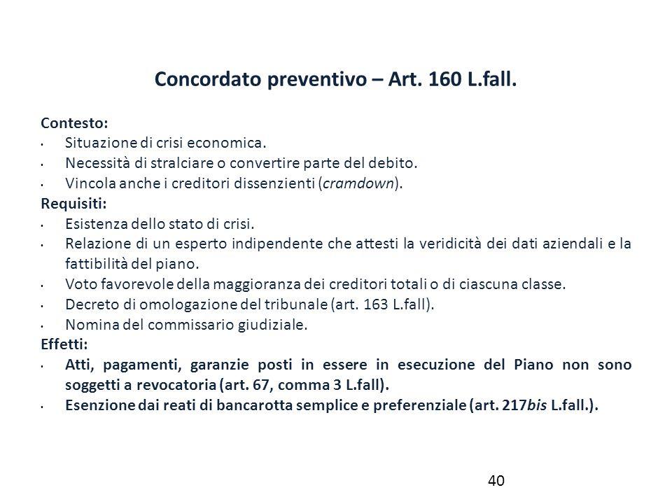 Concordato preventivo – Art. 160 L.fall. Contesto: Situazione di crisi economica. Necessità di stralciare o convertire parte del debito. Vincola anche