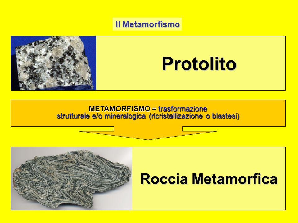 Il Metamorfismo METAMORFISMO = trasformazione strutturale e/o mineralogica (ricristallizazione o blastesi) Protolito Protolito Roccia Metamorfica Roccia Metamorfica