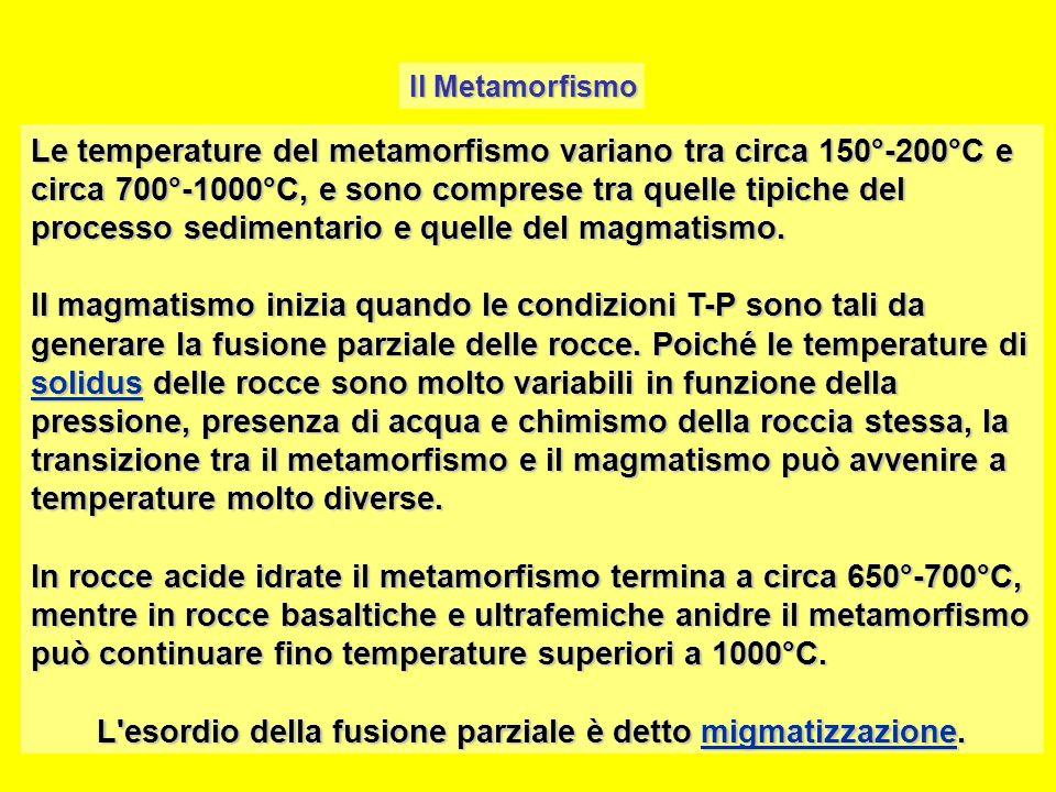 Il Metamorfismo Le temperature del metamorfismo variano tra circa 150°-200°C e circa 700°-1000°C, e sono comprese tra quelle tipiche del processo sedi