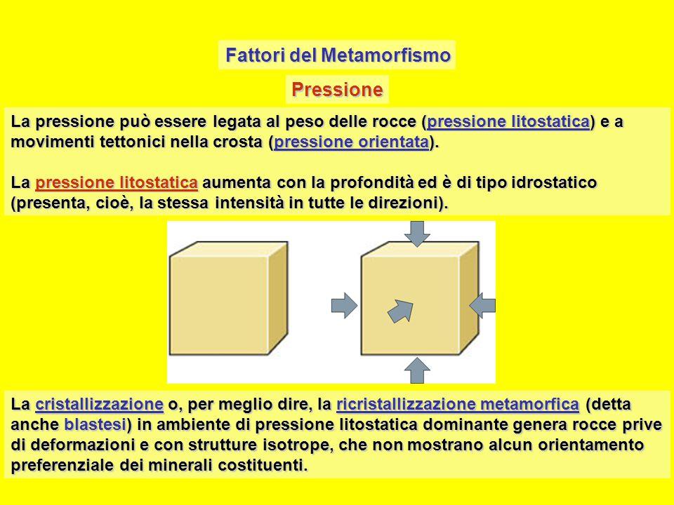 Fattori del Metamorfismo Pressione La pressione può essere legata al peso delle rocce (pressione litostatica) e a movimenti tettonici nella crosta (pressione orientata).