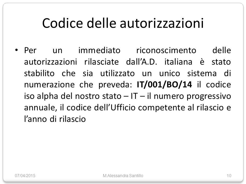 Codice delle autorizzazioni Per un immediato riconoscimento delle autorizzazioni rilasciate dall'A.D.