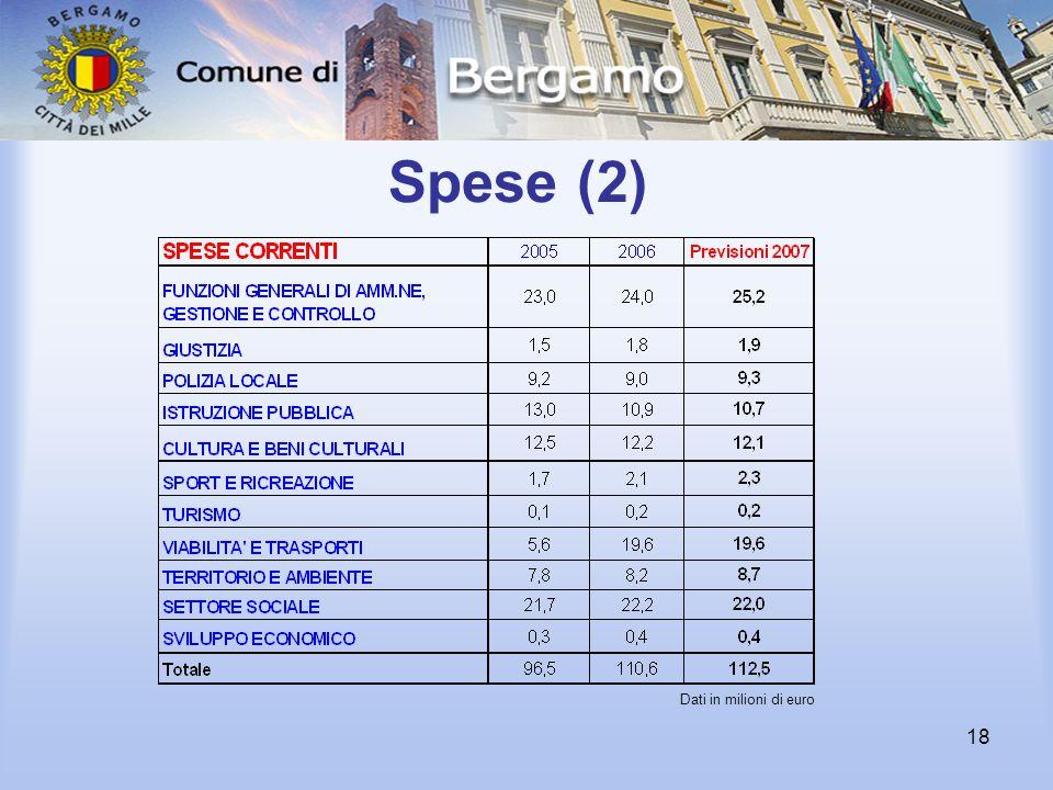 18 Spese (2) Dati in milioni di euro