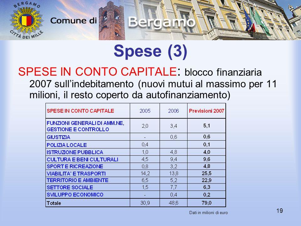 19 Spese (3) SPESE IN CONTO CAPITALE : blocco finanziaria 2007 sull'indebitamento (nuovi mutui al massimo per 11 milioni, il resto coperto da autofinanziamento) Dati in milioni di euro