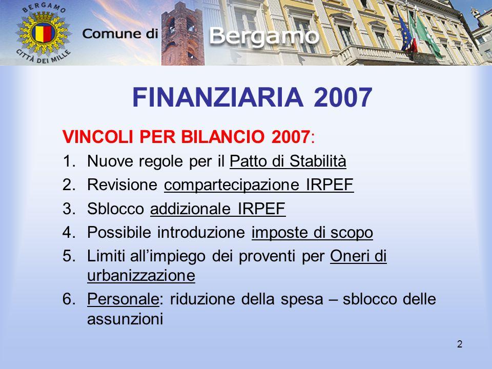13 Entrate Correnti (2) Contributi e Trasferimenti: ammontano a 21.788 euro, in diminuzione di 1 milione rispetto al consuntivo 2006 Dati in milioni di euro Stato: meno 587.000 euro Regione: meno 243.000 euro