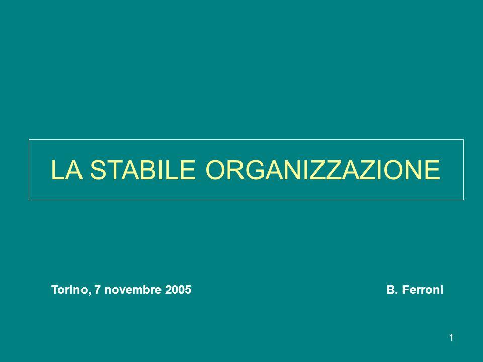 1 LA STABILE ORGANIZZAZIONE Torino, 7 novembre 2005 B. Ferroni