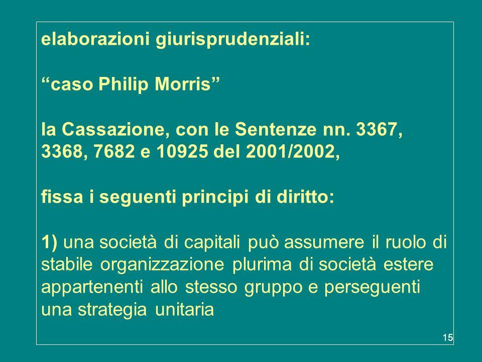 """15 elaborazioni giurisprudenziali: """"caso Philip Morris"""" la Cassazione, con le Sentenze nn. 3367, 3368, 7682 e 10925 del 2001/2002, fissa i seguenti pr"""