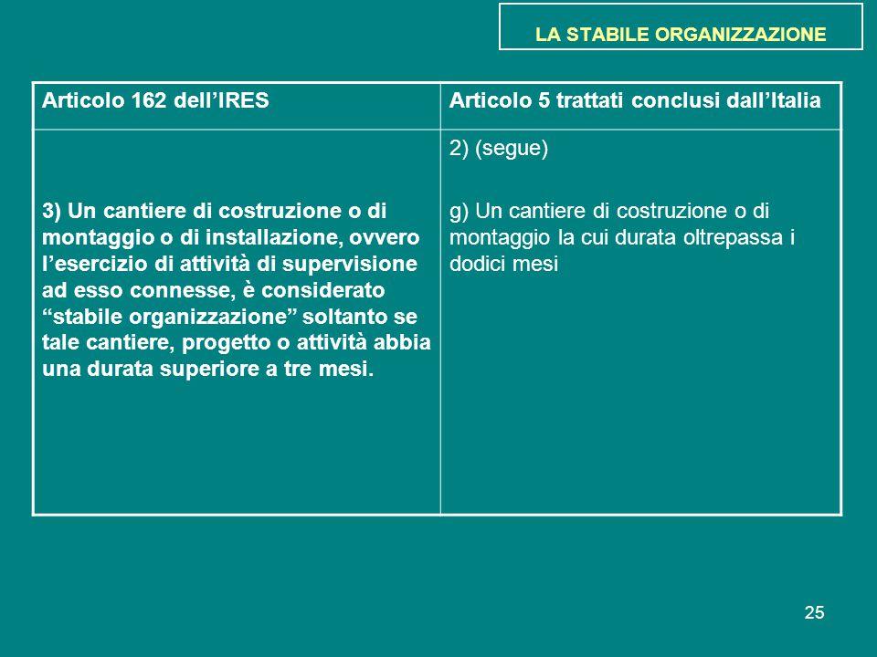 25 LA STABILE ORGANIZZAZIONE Articolo 162 dell'IRESArticolo 5 trattati conclusi dall'Italia 3) Un cantiere di costruzione o di montaggio o di installa