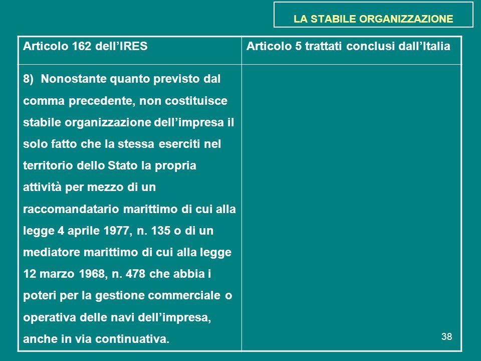 38 LA STABILE ORGANIZZAZIONE Articolo 162 dell'IRESArticolo 5 trattati conclusi dall'Italia 8) Nonostante quanto previsto dal comma precedente, non co