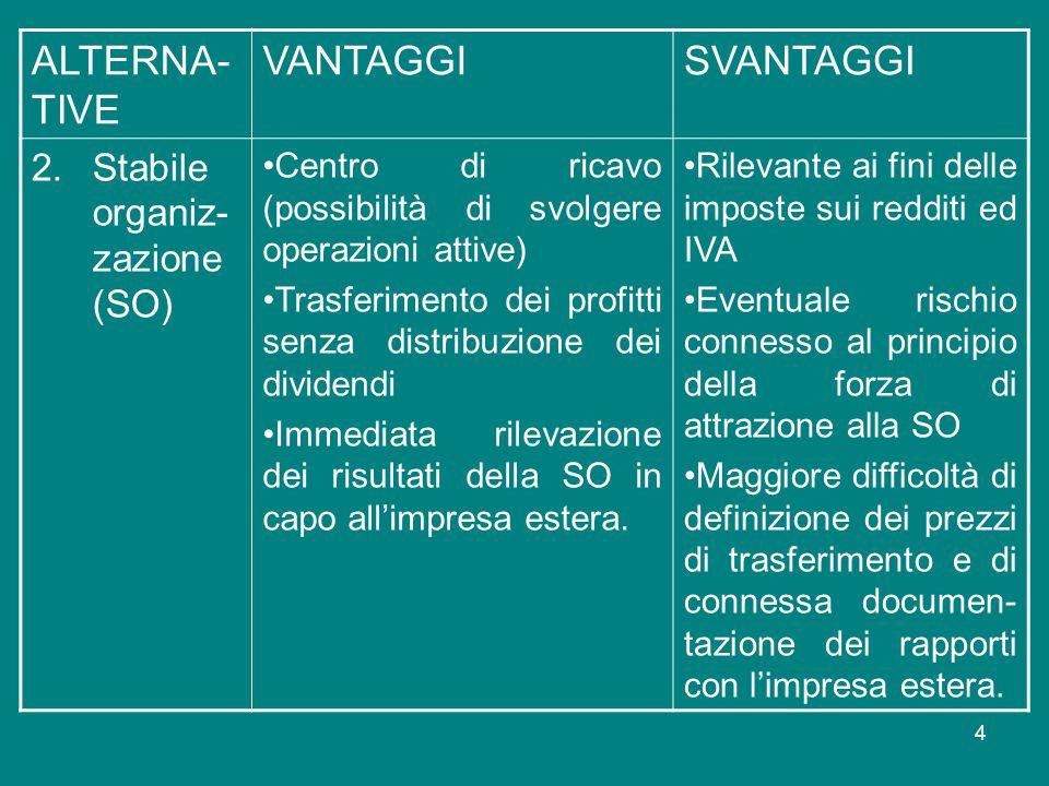 4 ALTERNA- TIVE VANTAGGISVANTAGGI 2.Stabile organiz- zazione (SO) Centro di ricavo (possibilità di svolgere operazioni attive) Trasferimento dei profi