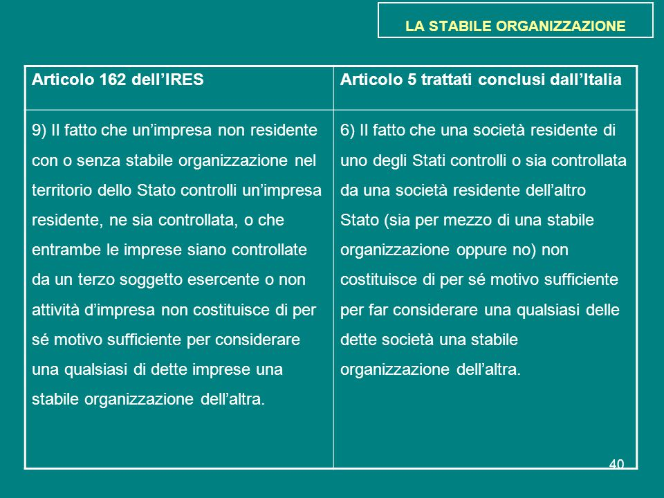 40 LA STABILE ORGANIZZAZIONE Articolo 162 dell'IRESArticolo 5 trattati conclusi dall'Italia 9) Il fatto che un'impresa non residente con o senza stabi