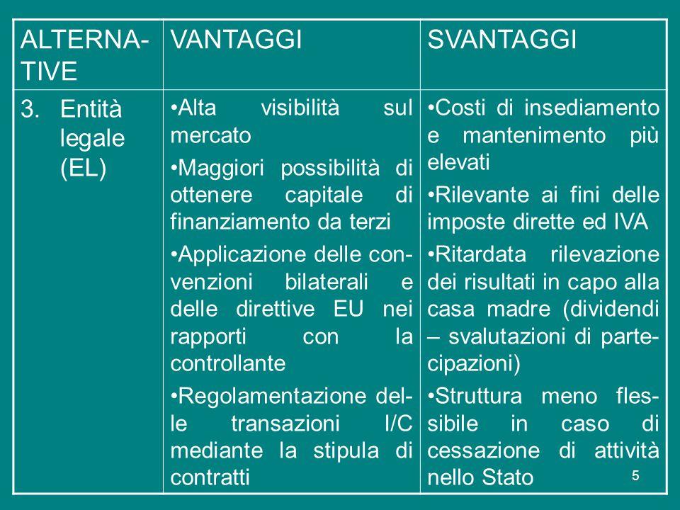 5 ALTERNA- TIVE VANTAGGISVANTAGGI 3.Entità legale (EL) Alta visibilità sul mercato Maggiori possibilità di ottenere capitale di finanziamento da terzi