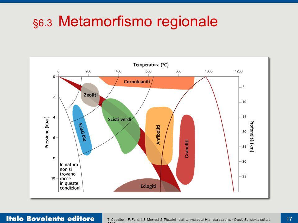 T. Cavattoni, F. Fantini, S. Monesi, S. Piazzini - dall'Universo al Pianeta azzurro - © Italo Bovolenta editore 2010 17 §6.3 Metamorfismo regionale