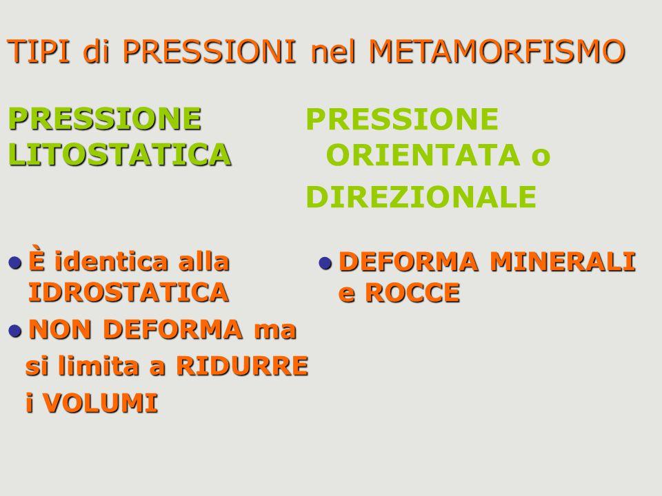 TIPI di PRESSIONI nel METAMORFISMO PRESSIONE LITOSTATICA PRESSIONE ORIENTATA o DIREZIONALE È identica alla IDROSTATICA È identica alla IDROSTATICA NON