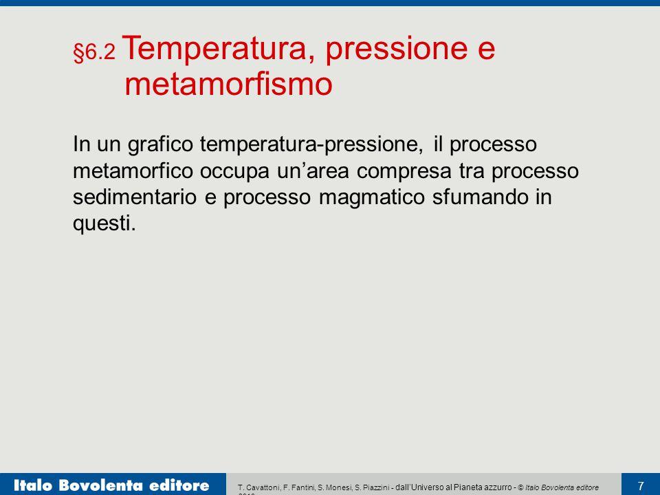 T. Cavattoni, F. Fantini, S. Monesi, S. Piazzini - dall'Universo al Pianeta azzurro - © Italo Bovolenta editore 2010 7 In un grafico temperatura-press