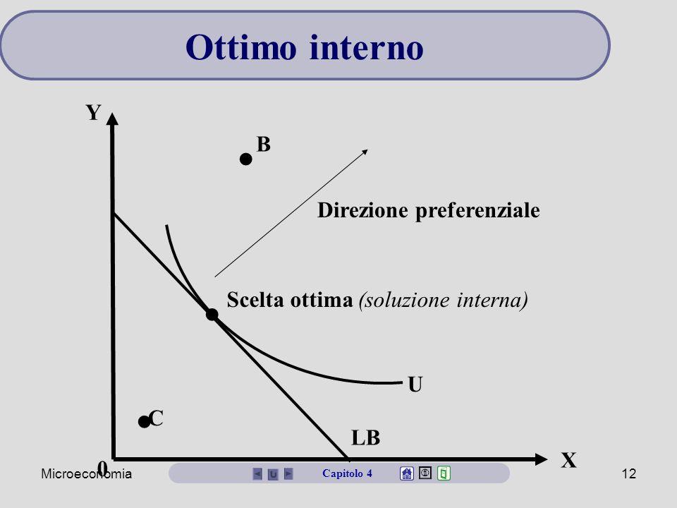 Microeconomia11 Ottimo interno: il paniere ottimo di consumo è il punto per il quale la curva di indifferenza è tangente alla linea di bilancio. In al