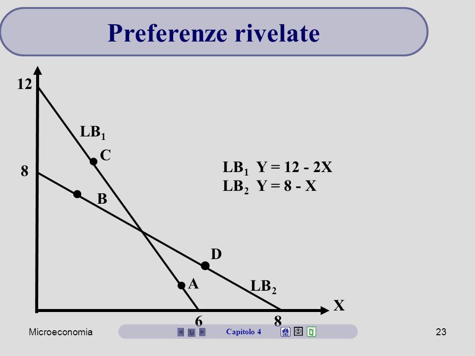 Microeconomia22 Esempio: La scelta del consumatore che non massimizza l'utilità Due beni, X e Y: Esempio: La scelta del consumatore che non massimizza