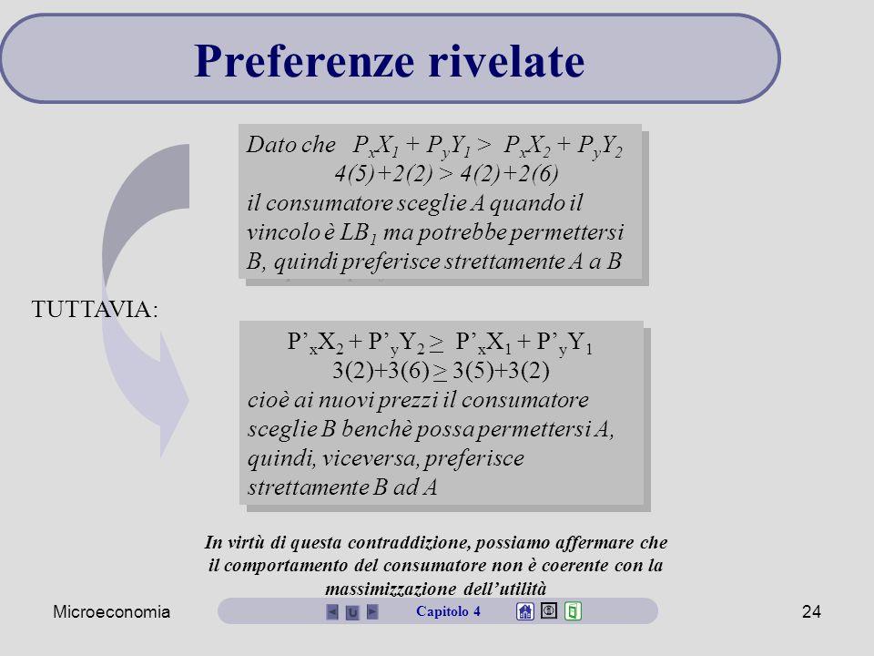 Microeconomia23 X D A B C LB 1 LB 2 6 8 8 12 LB 1 Y = 12 - 2X LB 2 Y = 8 - X Capitolo 4 Preferenze rivelate