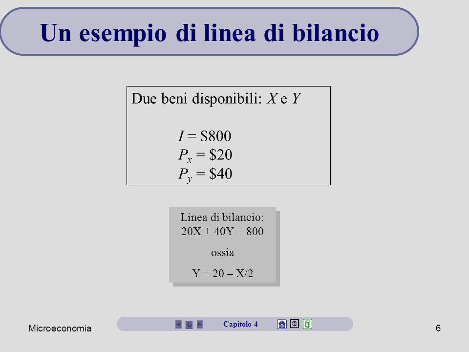 Microeconomia5 Vincolo di bilancio: Insieme dei panieri che il consumatore può acquistare con un reddito limitato. Linea di bilancio: Insieme dei pani