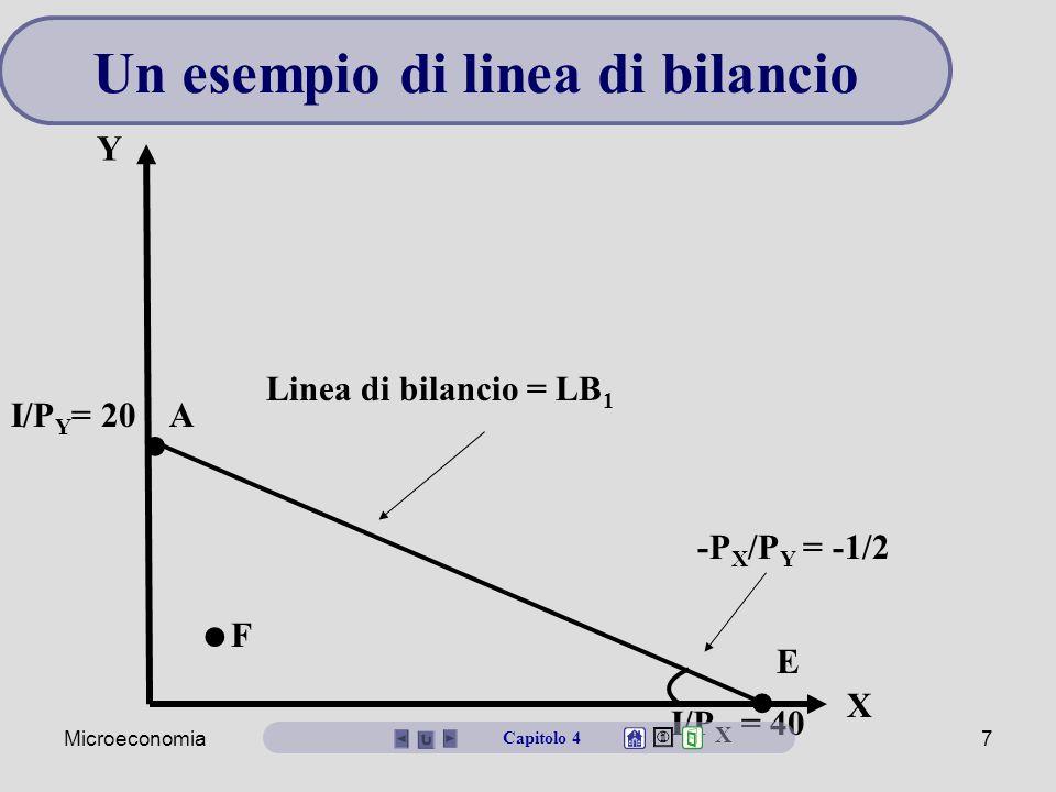Microeconomia6 Due beni disponibili: X e Y I = $800 P x = $20 P y = $40 Linea di bilancio: 20X + 40Y = 800 ossia Y = 20 – X/2 Linea di bilancio: 20X +